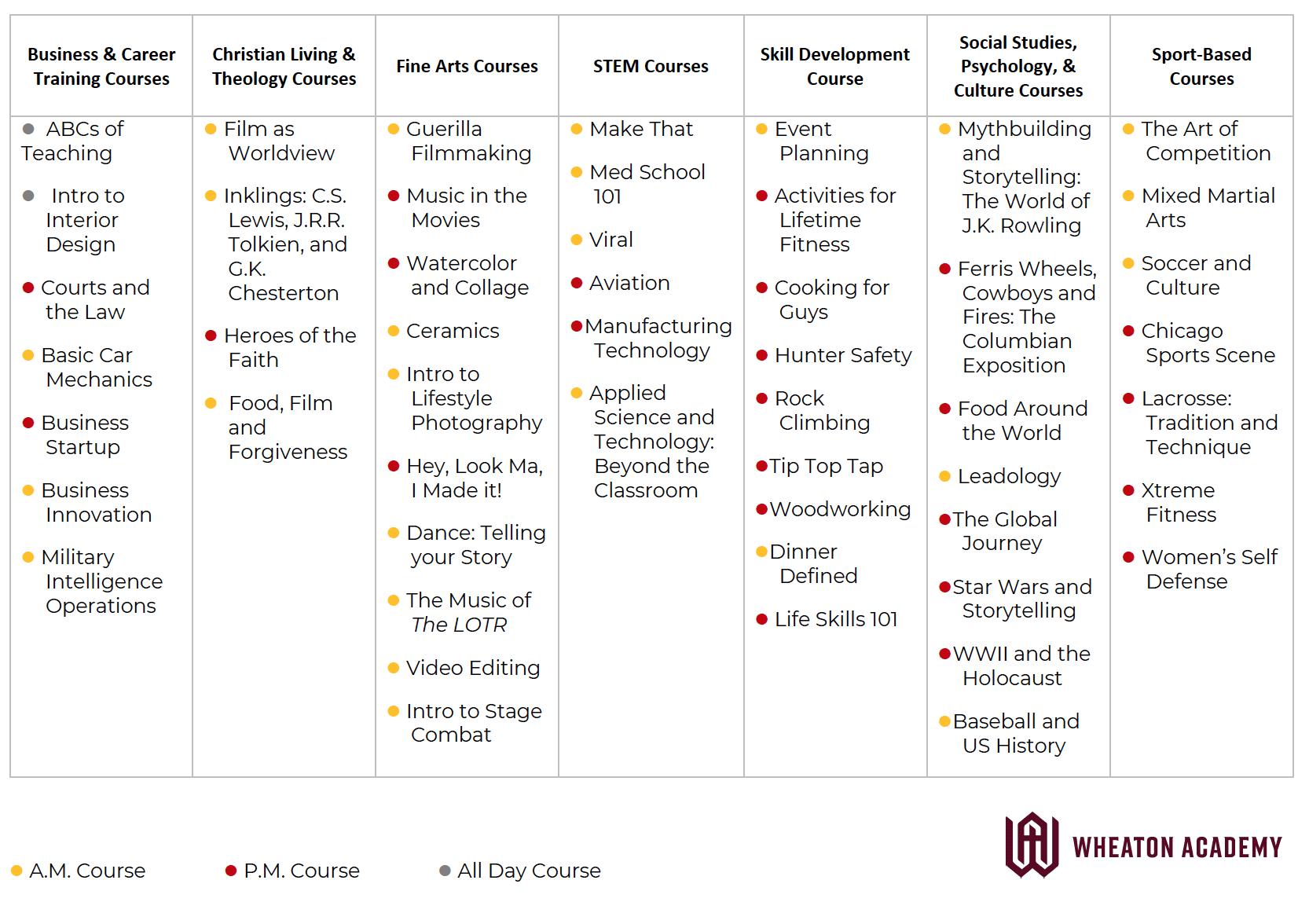 Winterim 2020 Schedule