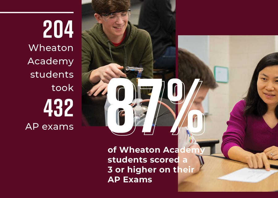 Outstanding AP Exams